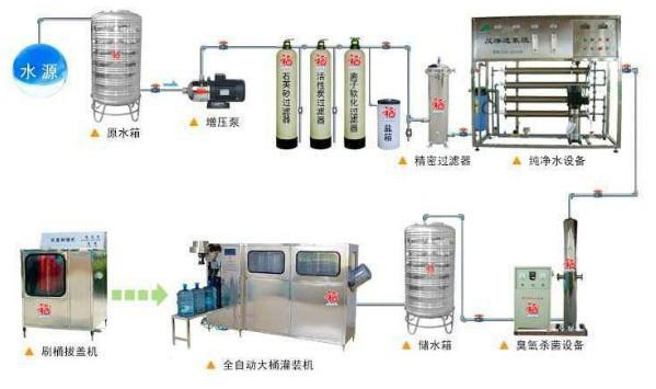 反渗透纯水设备电路施工图